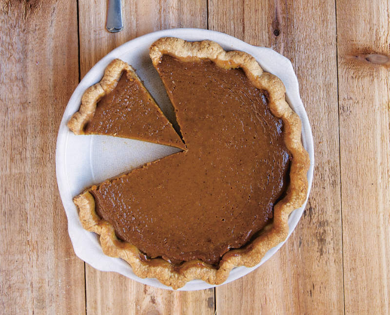 Thanskgiving recipes Pumpkin pie