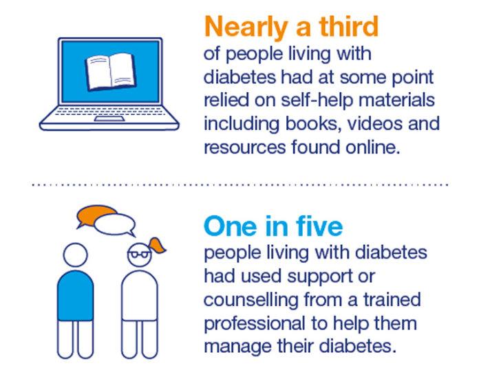 (Diabetes UK/PA)