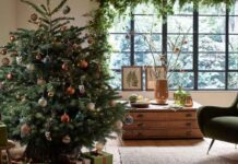 Christmas Tree decoration themes