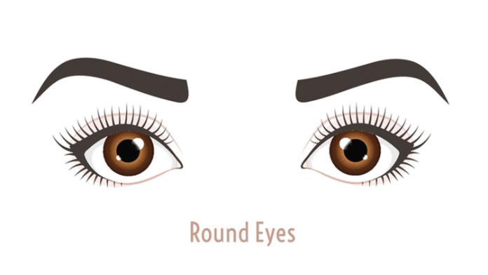 Round eyes illustration